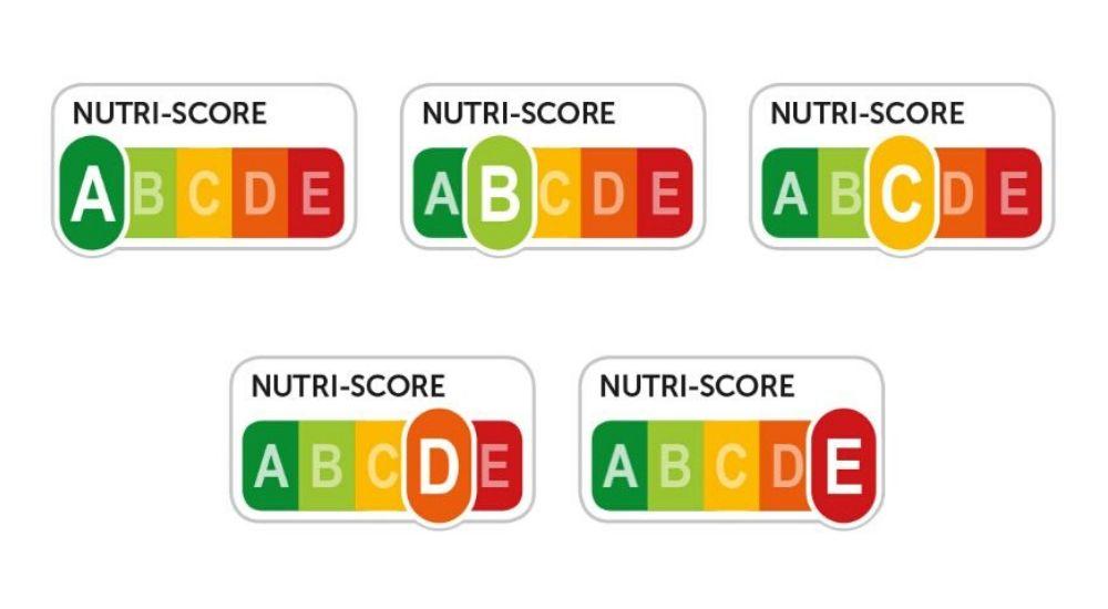 Nutri-score: hoe ziet de toekomst eruit? 1